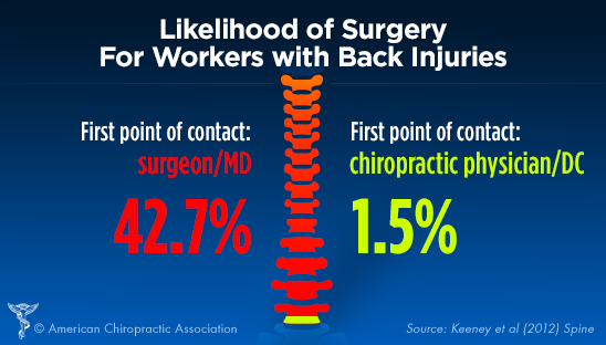 surgery_infographic